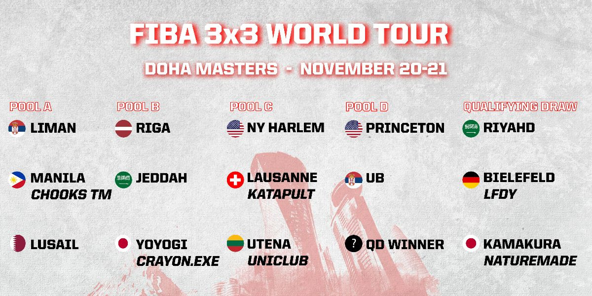 【大会詳細】FIBA 3×3 World Tour Doha Masters 2020